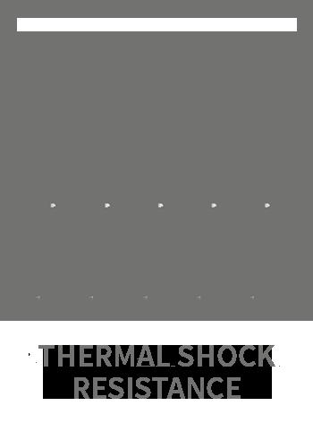 thermal-shock-resistance-2